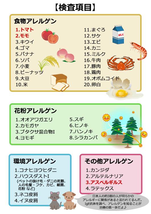 検査 アレルギー アレルギー専門外来|日本医科大学付属病院